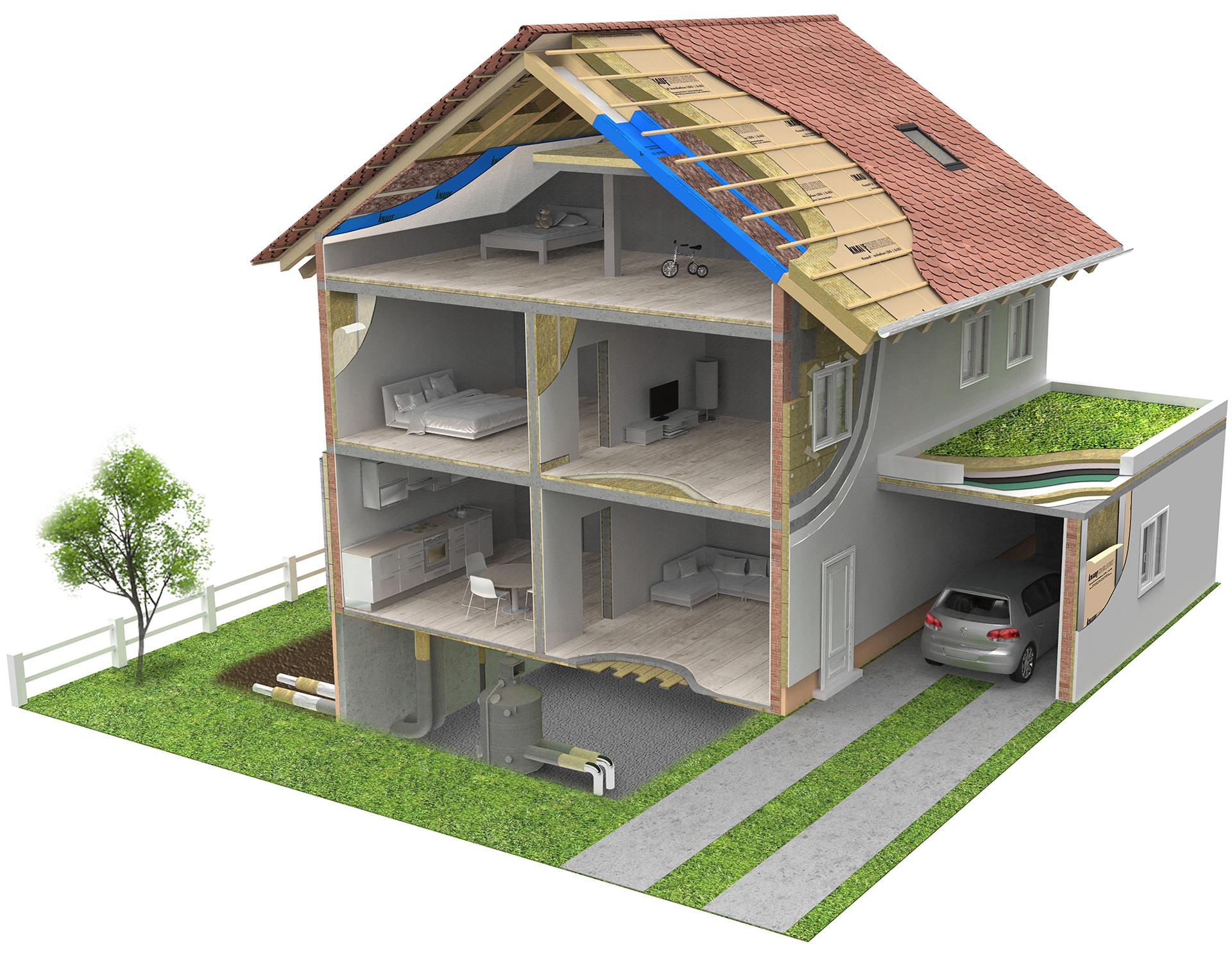 Разгледайте къде може да се приложи каменната вата като топлоизолация в дома